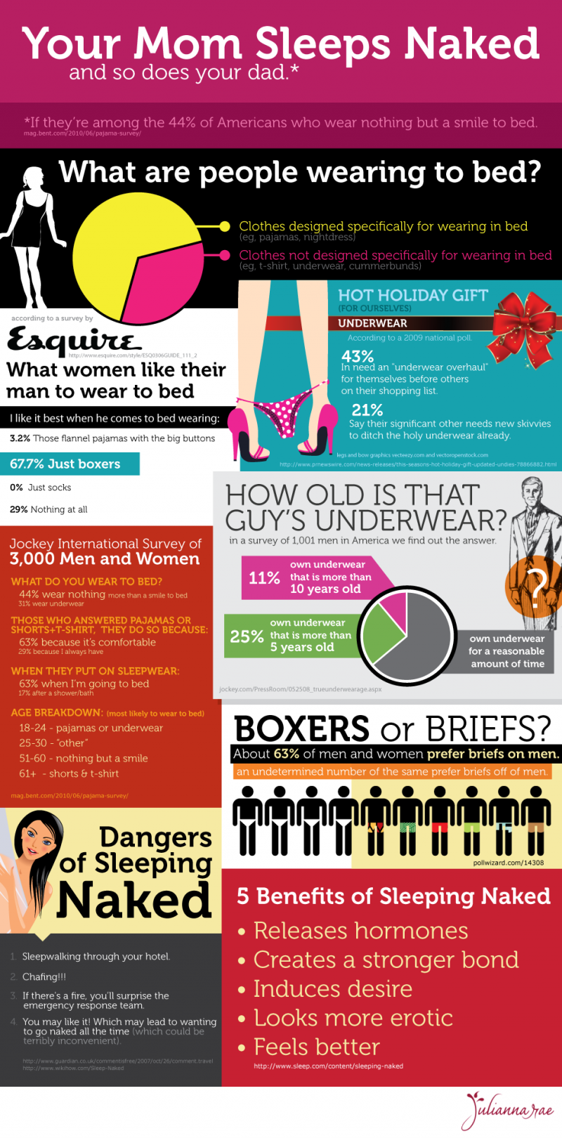 Your mom sleeps naked so does your dad #infographic