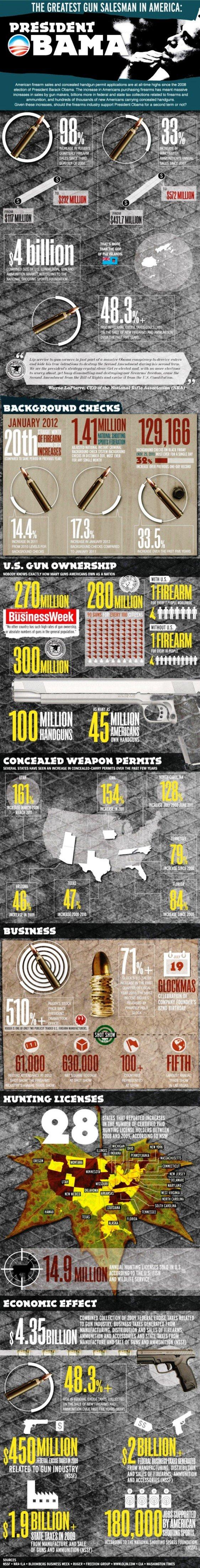 Greatest Gun Salesman In America President Obama #infographic