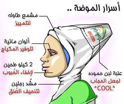 آلية نفخ الحجاب