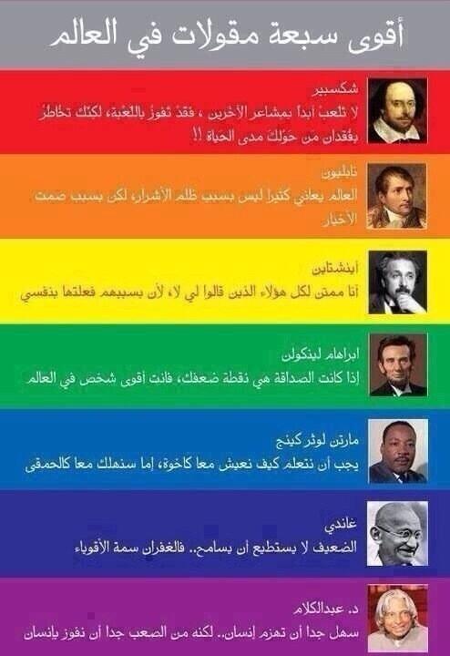 اقوى سبع مقولات في العالم