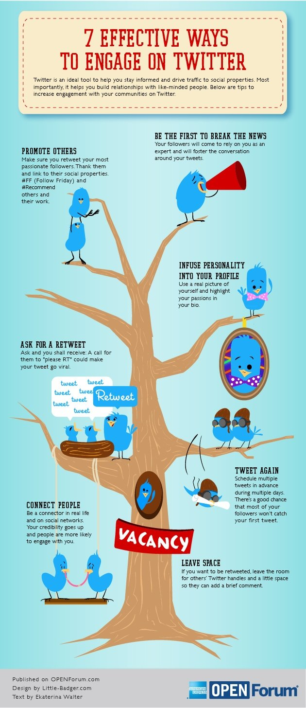 Seven effective ways to engage on #twitter #infographic