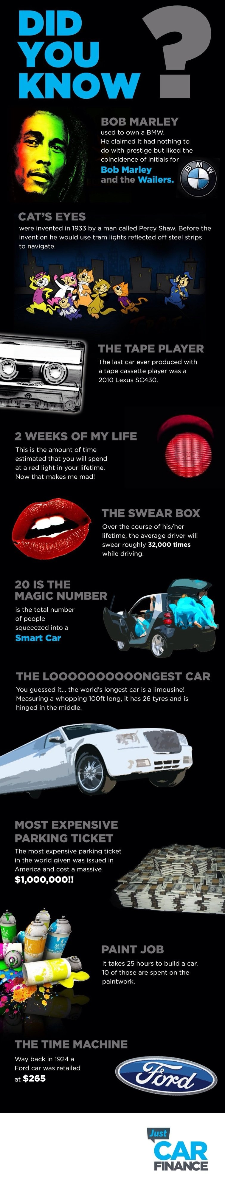 Do You Know?? Funny Facts about Cars - Infographic