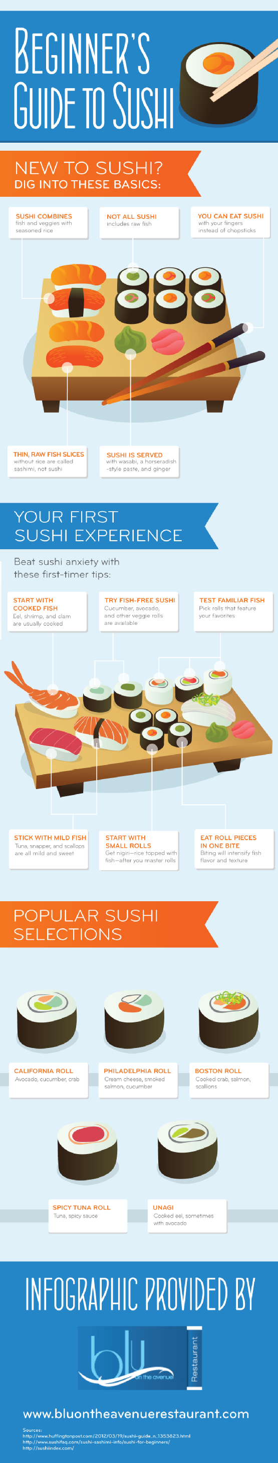 beginner's guide to sushi #infographic