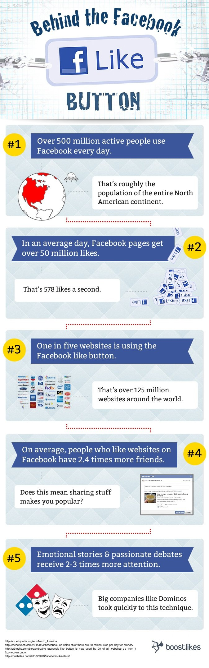Facebook like button story