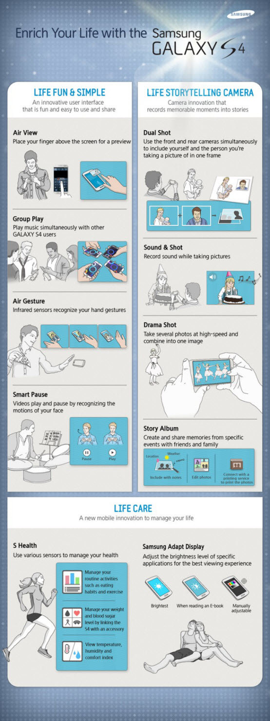 Enrich your life with the #samsung galaxy S4 #infographic