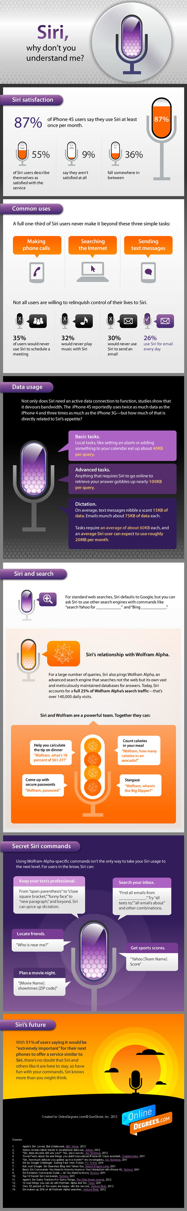 siri why dont you understand #infographic