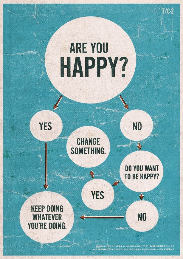 are you happy #infographic