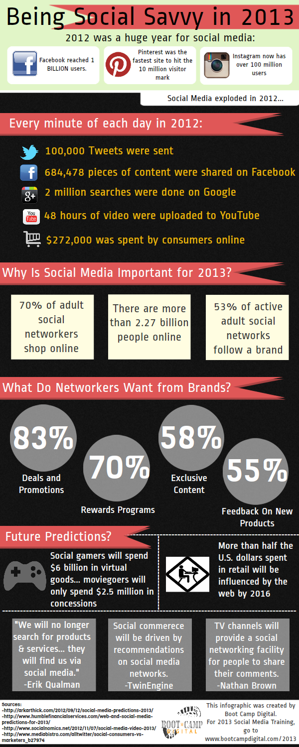 How to be Social #PR Savvy in 2013 #Infographic