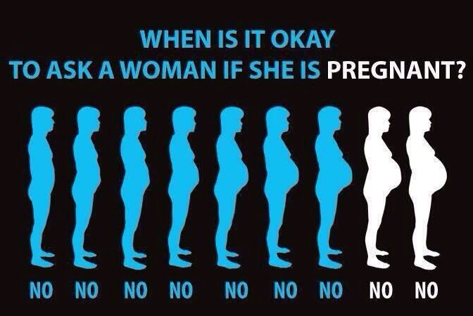 When to ask a woman if she is pregnant