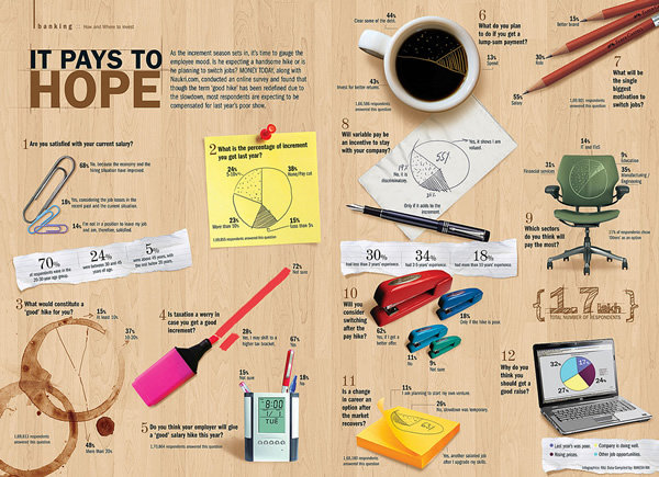 it pays to hope #infographic