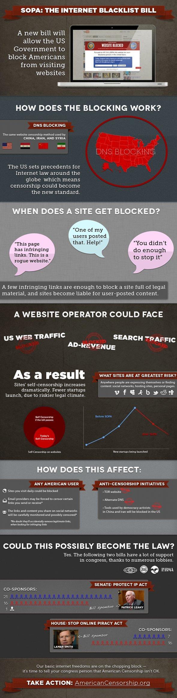 SOPA: The internet blacklist bill #infographic