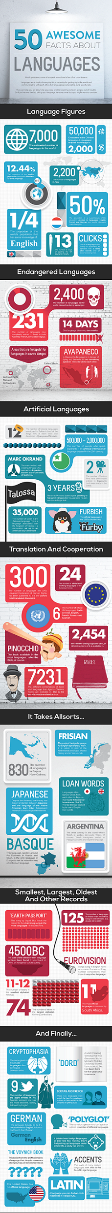 infographic-50 Awesome Facts About Languages