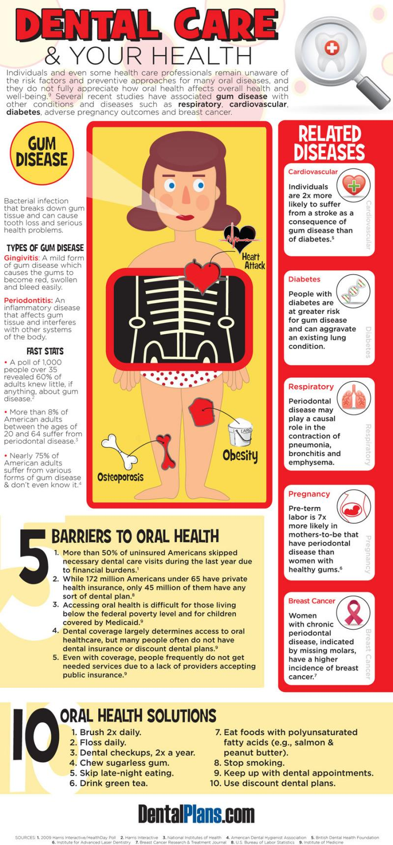 Dental care & your #health #infographic