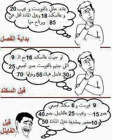 طلاب الجامعات الاردنية