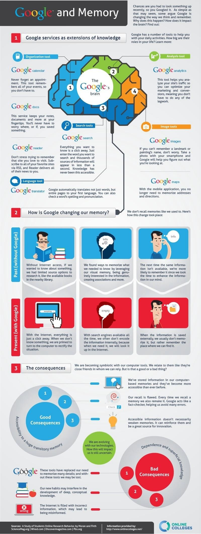 Google and memory: The Google's brain and how #Google is changing our memory #infographic