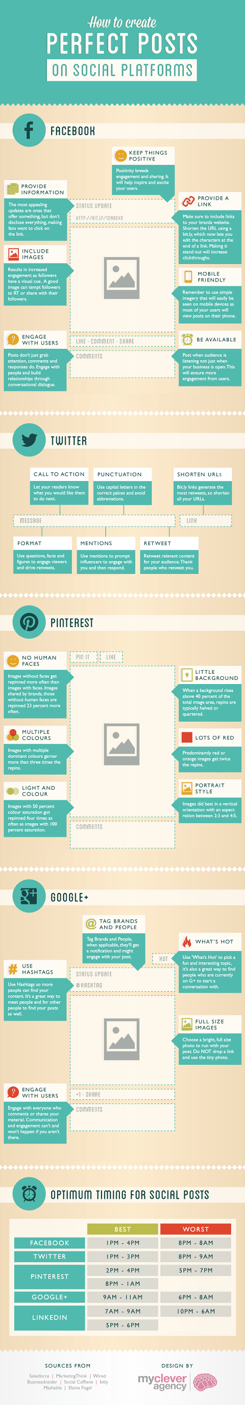 how to create the perfect #pinterest #google #facebook #twitter posts