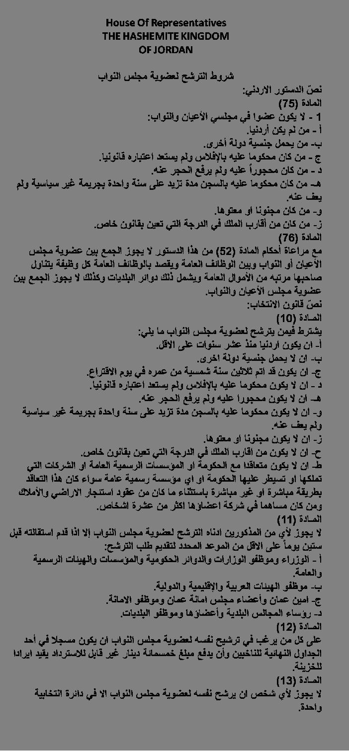 شروط الترشح لانتخابات مجلس النواب الأردني #الأردن