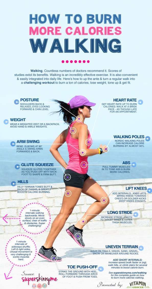 How to burn more calories walking #Health #Fitness