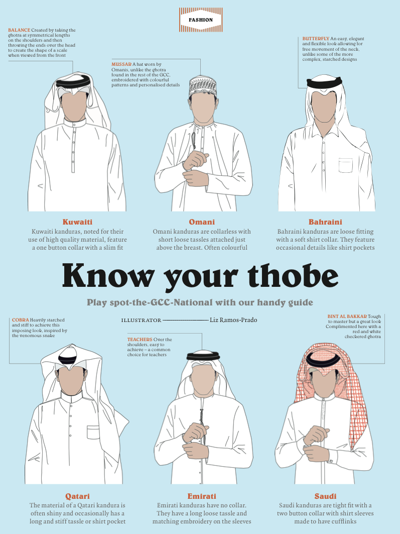 Know Your Thobe تعرف على الزي الخليجي