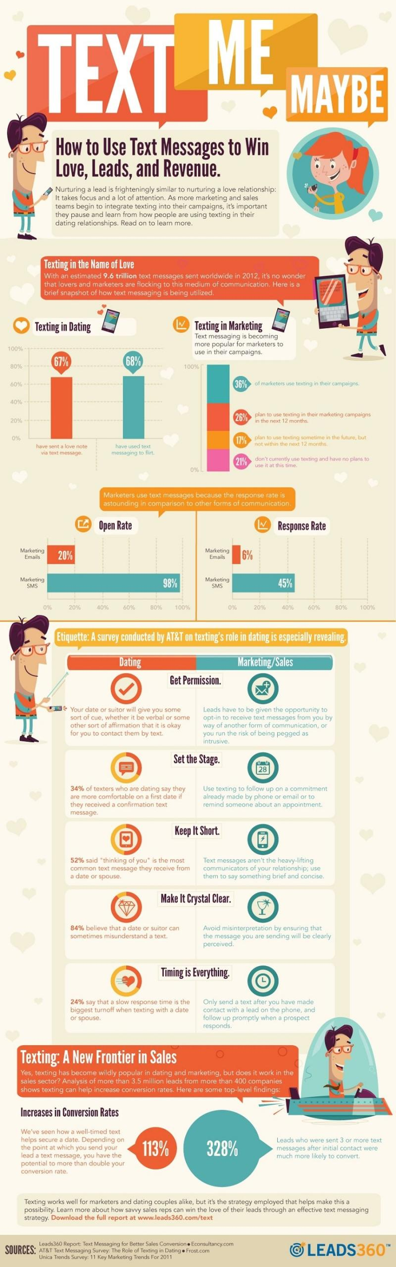 How to use text messages to win love, leads and revenue #infographic
