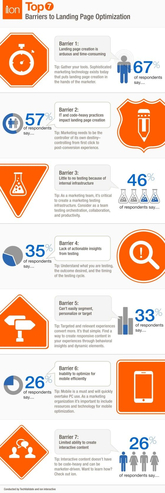 top 7 barriers to landing page optimization #infographic