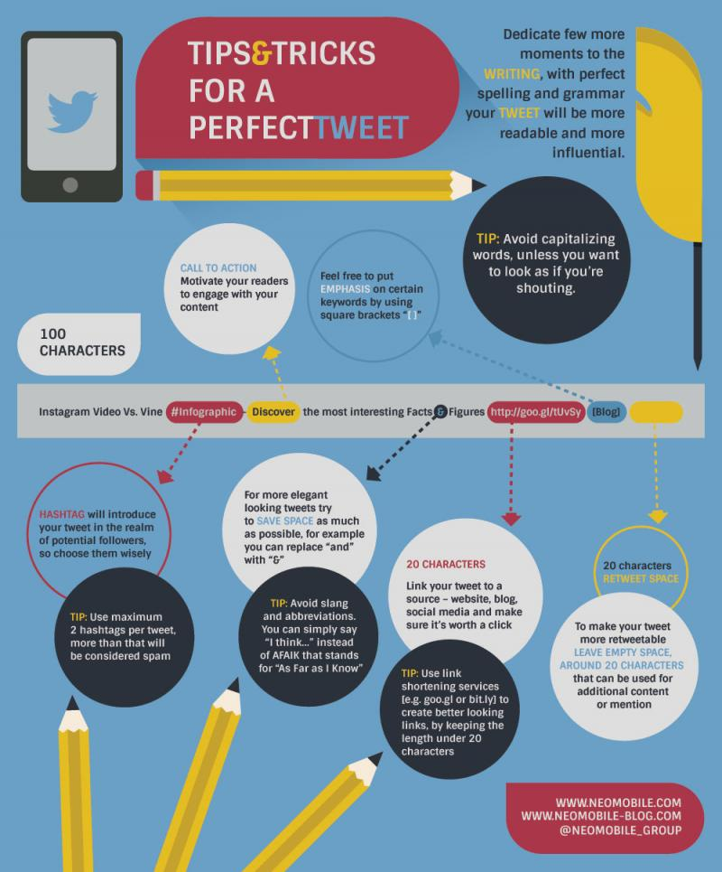 How to create a perfect tweet #infographic