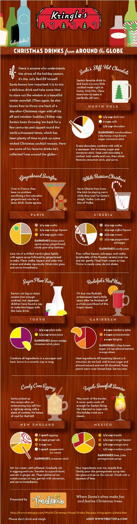 Christmas Drinks from around the gold #infographic