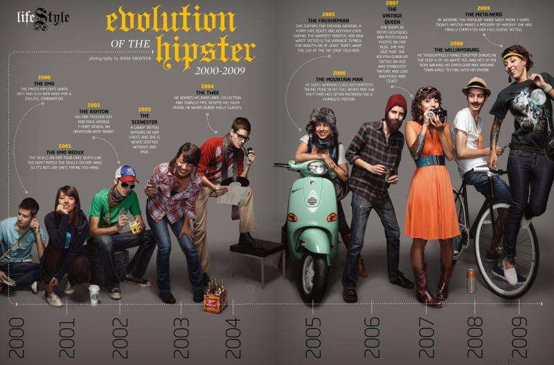 evolution of the hipster #infographic