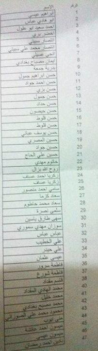 قائمة المصابين في تفجير #حارة_حريك
