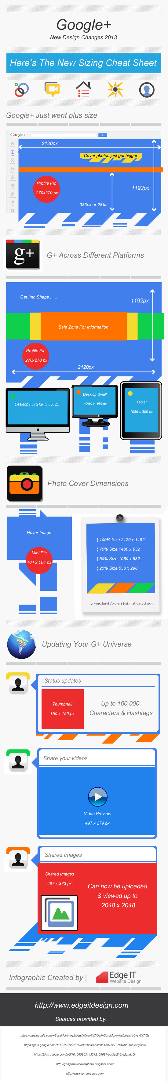 google plus design cheat sheet #Infographic