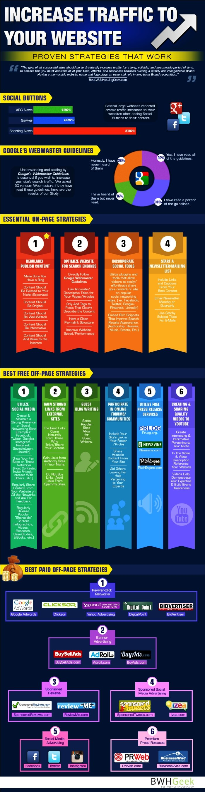 Increase Traffic to Your Website #infographic