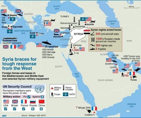 Foreign forces and bases in the Middle East and selected Syrian military equipments #Infographic