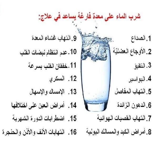 فوائد شرب الماء #صحة