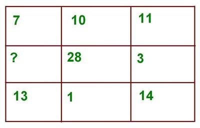 Find the Missing Number - #Puzzle 11