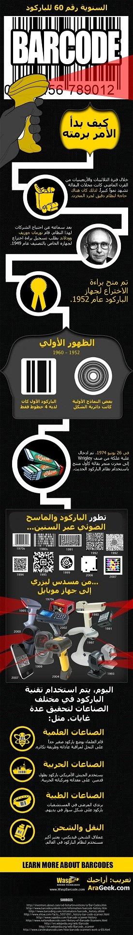 تاريخ تطور الباركود #انفوغراف #معلومات #انفوجرافيك #انفوجرافيك_عربي