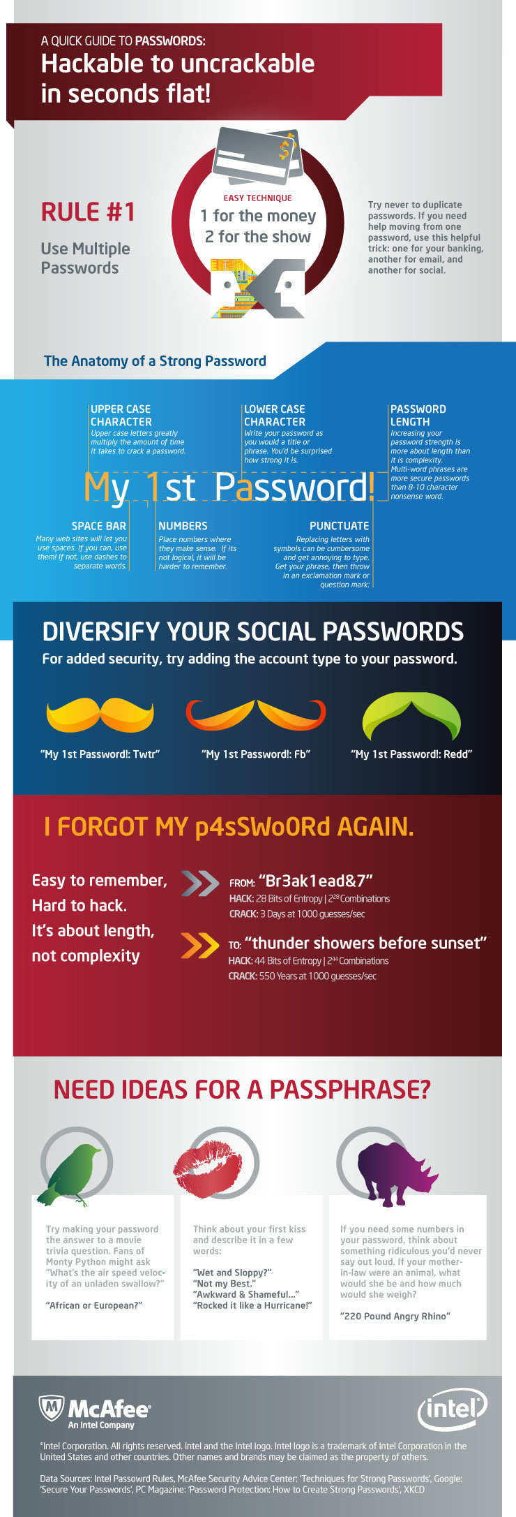 Are you hackable or uncrackable #infographic