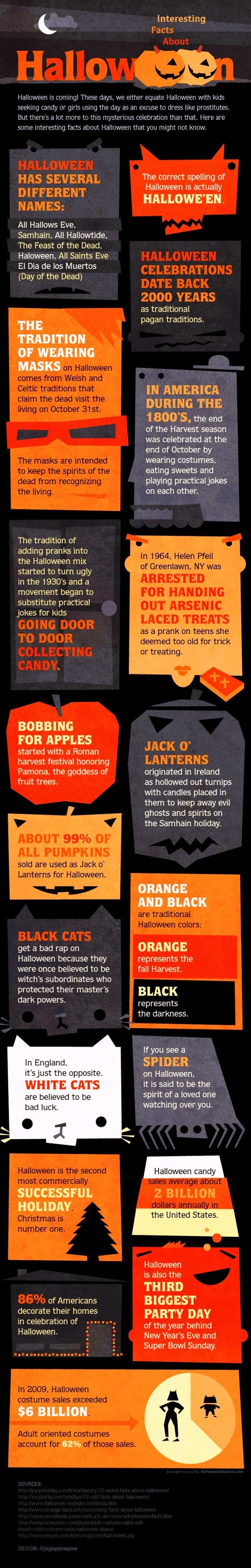 interesting facts about halloween #infographic