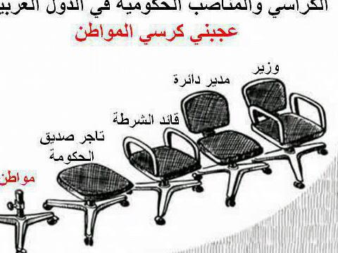كراسي الحكومة و كرسي المواطن
