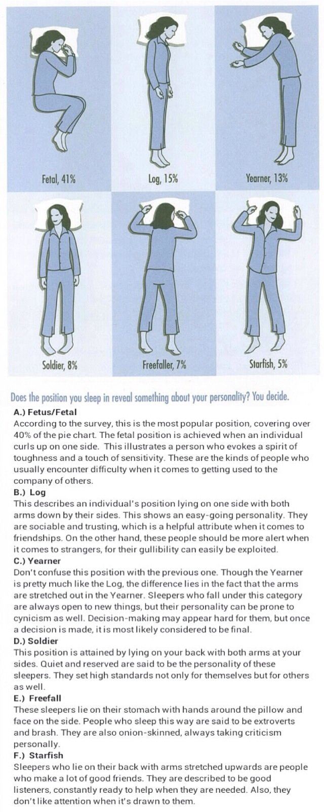 The way you sleep and your personality