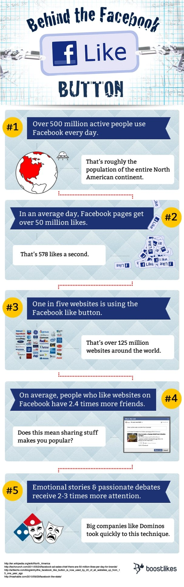 Behind the Facebook like button #infographic