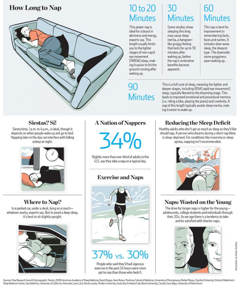 how to take the perfect nap #infographic