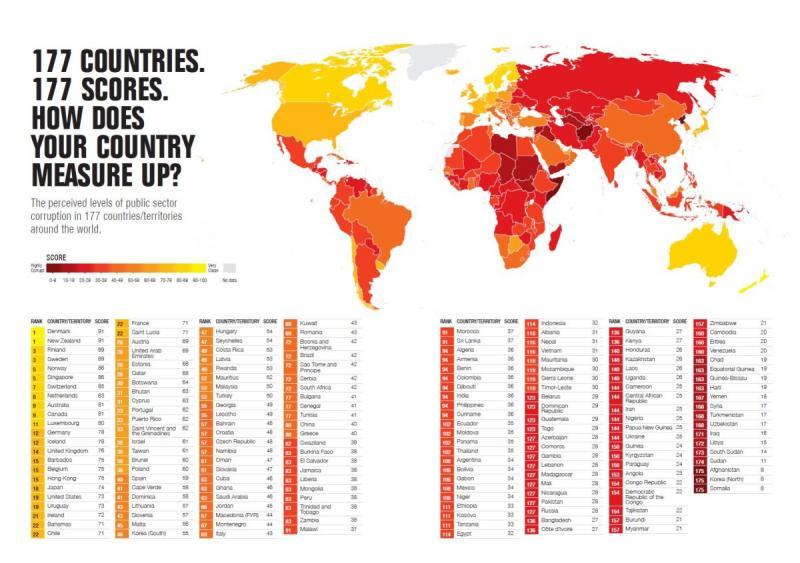 Corruption Index Map 2013