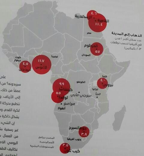 عدد سكان اكبر 10 مدن في افريقيا