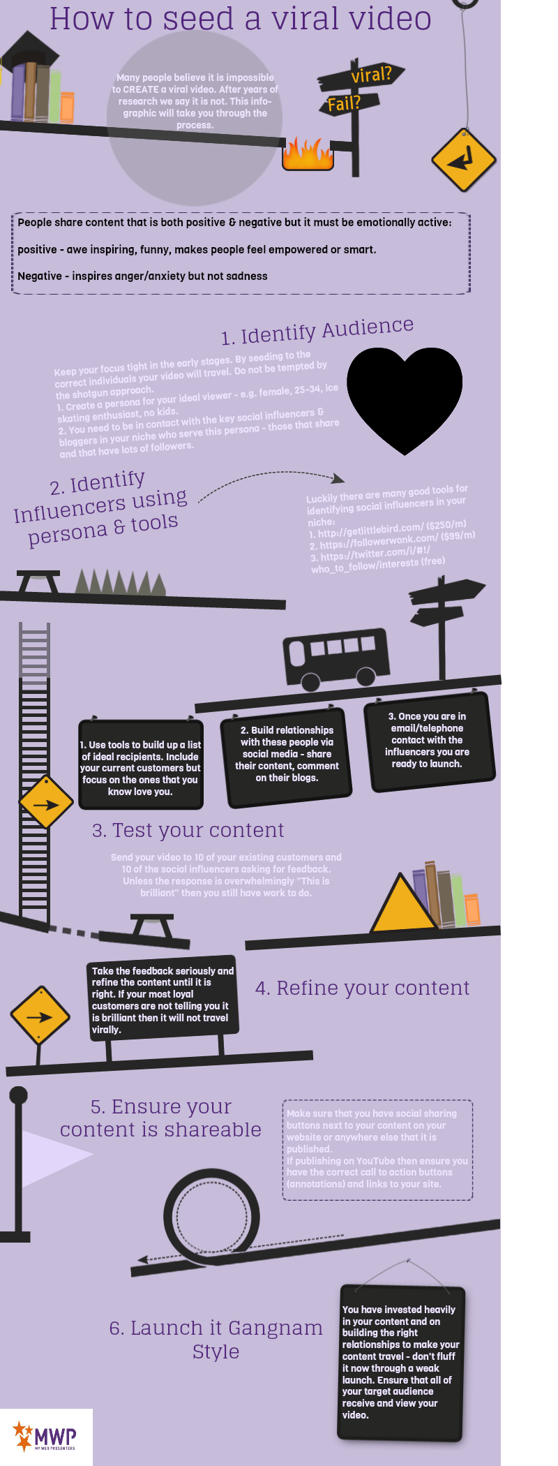 How to seed a viral video #infographic