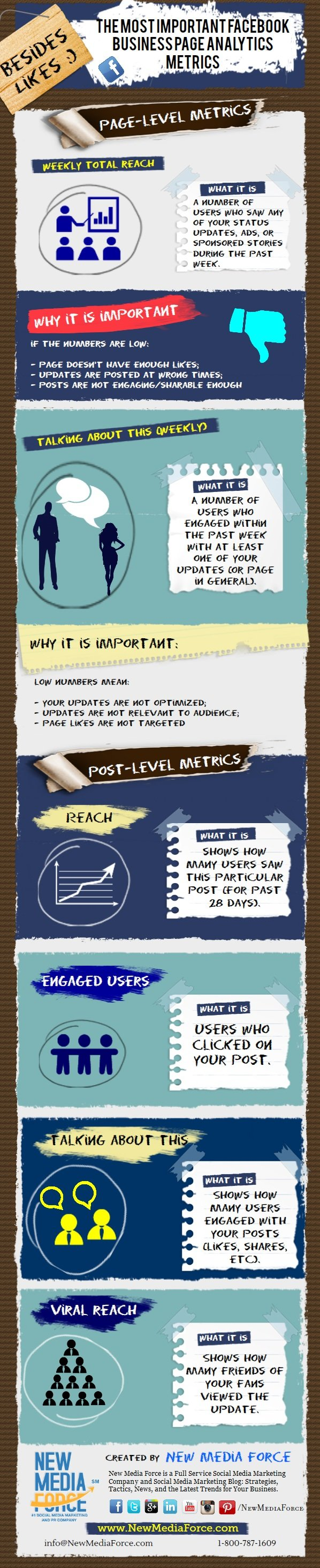 The most important facebook businesspage analytics metrics #infographic
