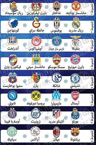 نتائج قرعة دور المجموعات ببطولة دوري ابطال اوروبا لموسم 2013-2014 #انفوجرافيك