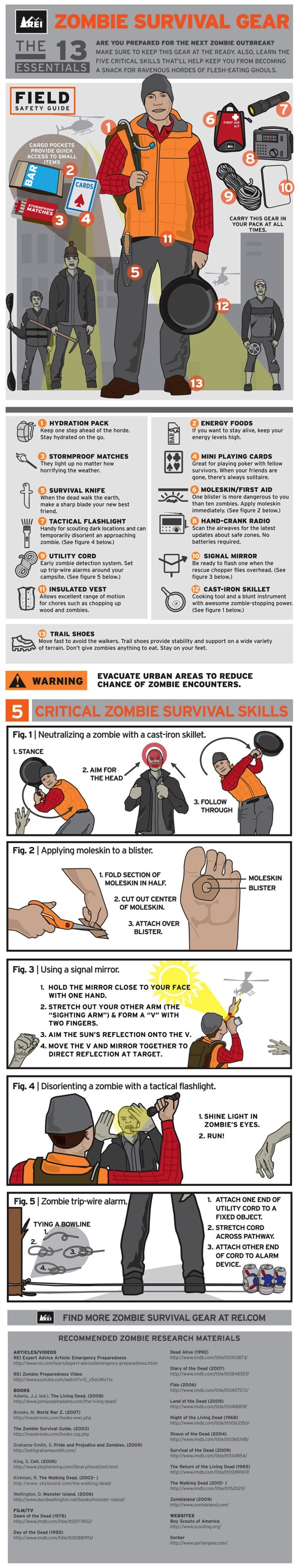 Zombie Survival Gear #infographic
