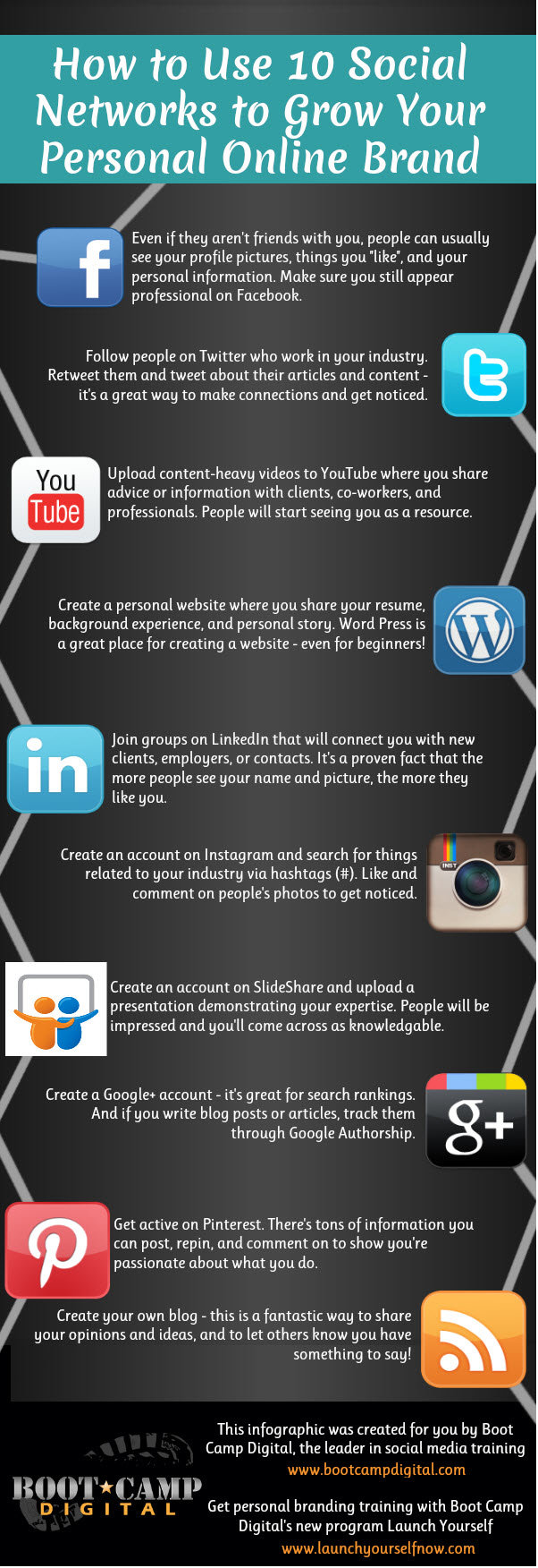 How to Use 10 Social Media Networks-for-Personal Online Branding #infographic