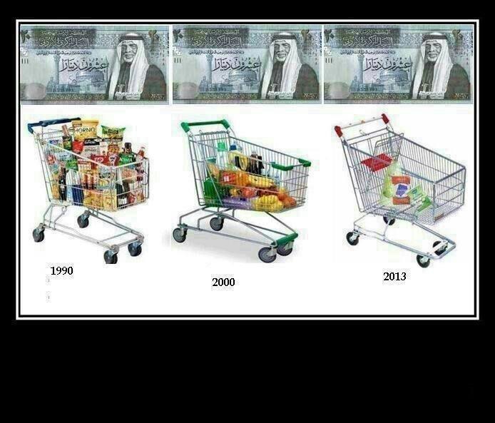 ماذا يمكن أن تشتري ب20 دينار في 2013؟