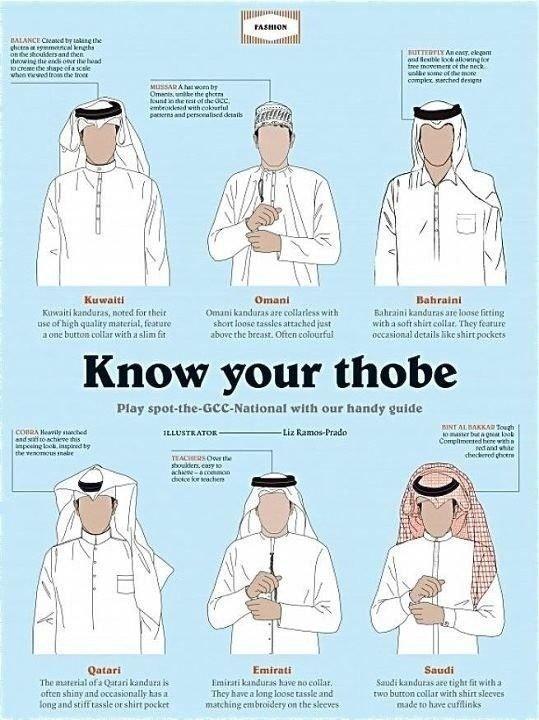 الثوب الخليجي #انفوجرافيك